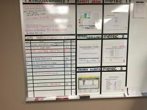 Key Performance Indicators Found on Hospital Gemba Boards